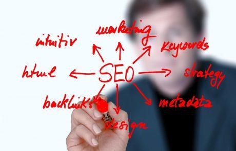 קידום אתרים – כיצד עובדים עם מקדם אתרים